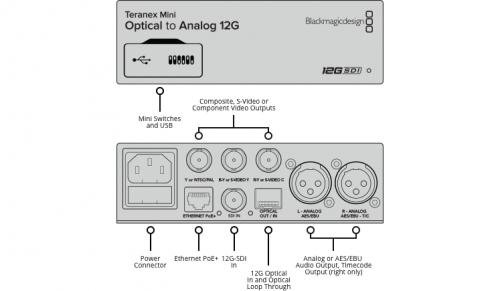 teranex-mini-optical-to-analog-12g.png